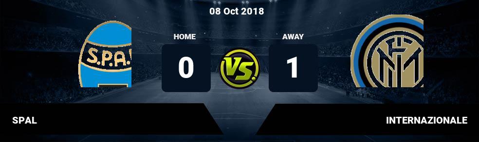 Prediksi SPAL vs INTERNAZIONALE 08 Oct 2018