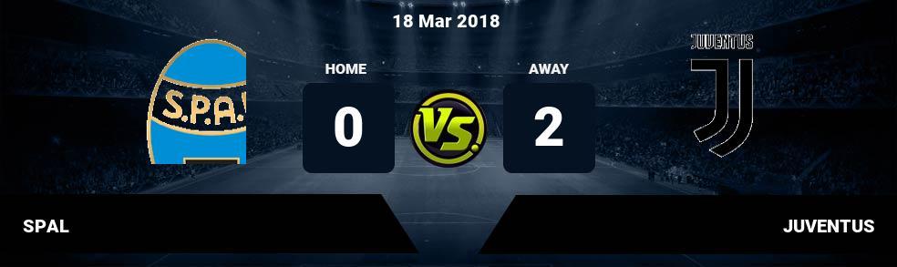 Prediksi SPAL vs JUVENTUS 18 Mar 2018
