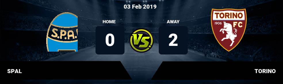 Prediksi SPAL vs TORINO 03 Feb 2019