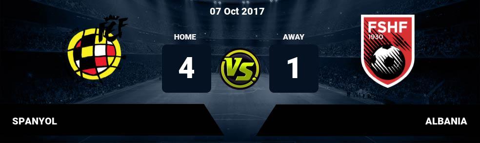 Prediksi SPANYOL vs ALBANIA 07 Oct 2017