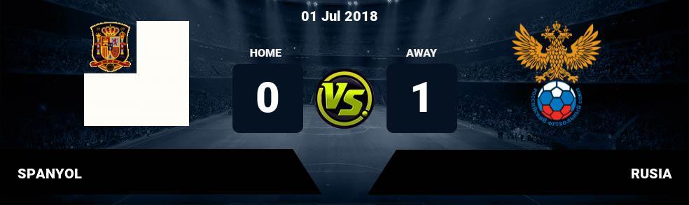 Prediksi SPANYOL vs RUSIA 01 Jul 2018
