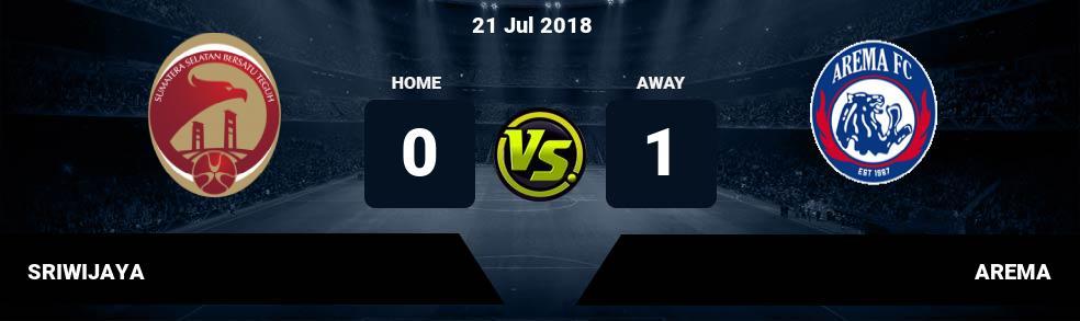 Prediksi SRIWIJAYA vs AREMA 21 Jul 2018