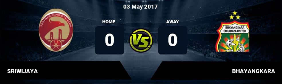 Prediksi SRIWIJAYA vs BHAYANGKARA 12 May 2018