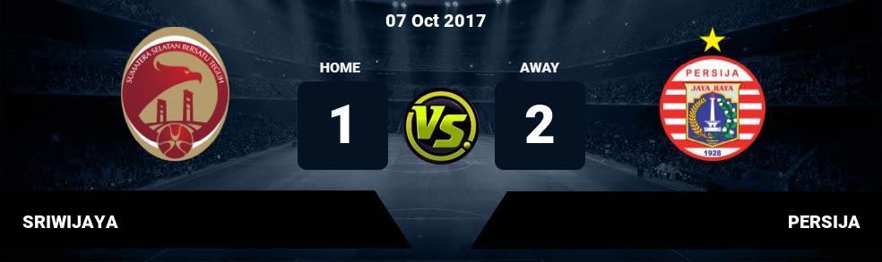 Prediksi SRIWIJAYA vs PERSIJA 10 Jul 2018