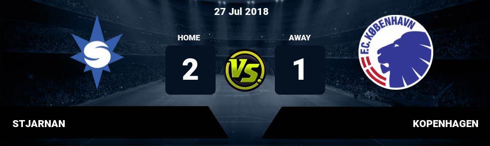 Prediksi STJARNAN vs KOPENHAGEN 27 Jul 2018