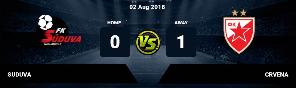 Prediksi SUDUVA vs CRVENA 02 Aug 2018