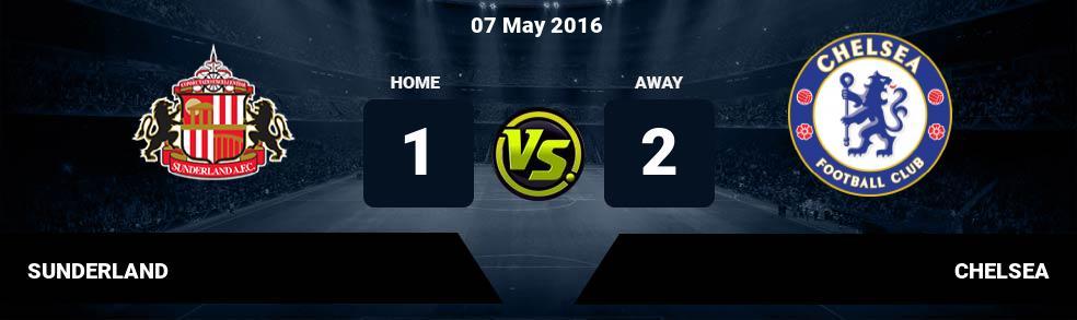 Prediksi SUNDERLAND vs CHELSEA 15 Dec 2016