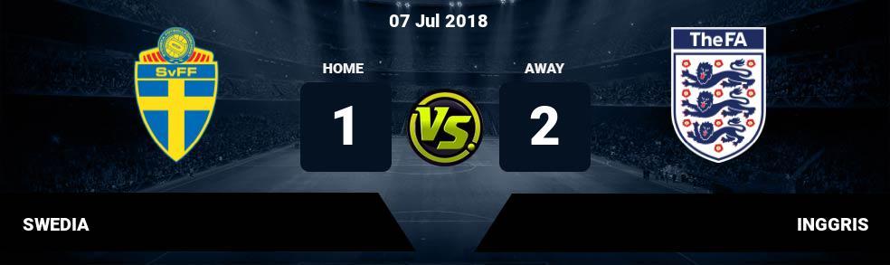 Prediksi SWEDIA vs INGGRIS 07 Jul 2018