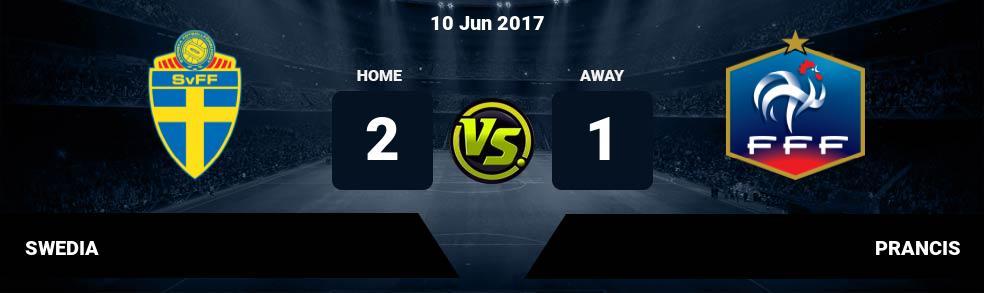Prediksi SWEDIA vs PRANCIS 10 Jun 2017