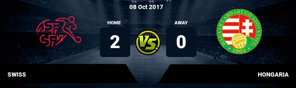 Prediksi SWISS vs HONGARIA 08 Oct 2017