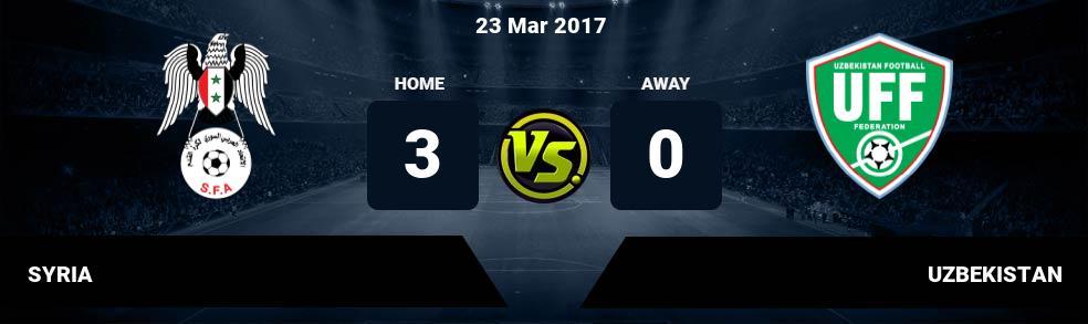 Prediksi SYRIA vs UZBEKISTAN 23 Mar 2017