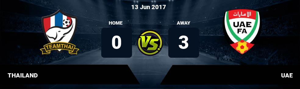 Prediksi THAILAND vs UAE 13 Jun 2017
