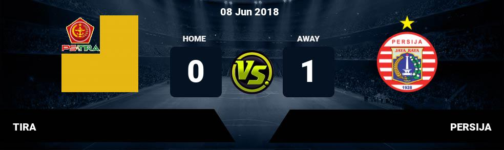 Prediksi TIRA vs PERSIJA 08 Jun 2018