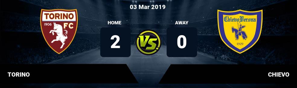 Prediksi TORINO vs CHIEVO 03 Mar 2019