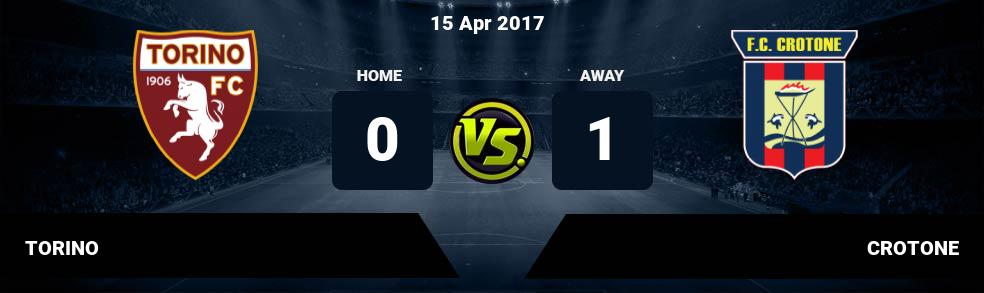 Prediksi TORINO vs CROTONE 15 Apr 2017