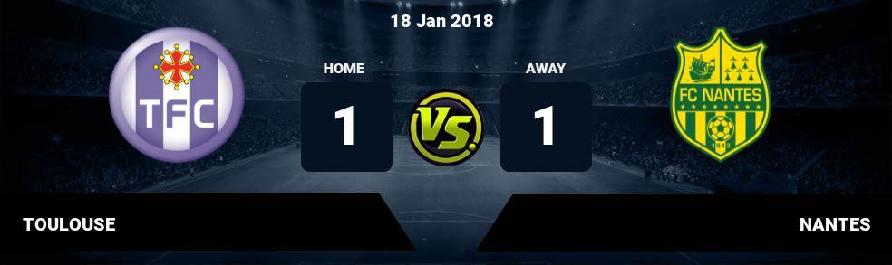 Prediksi TOULOUSE vs NANTES 18 Jan 2018