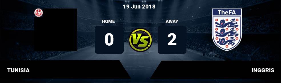 Prediksi TUNISIA vs INGGRIS 19 Jun 2018