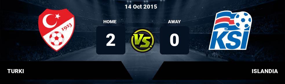 Prediksi TURKI vs ISLANDIA 07 Oct 2017