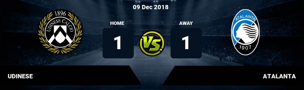 Prediksi UDINESE vs ATALANTA 09 Dec 2018