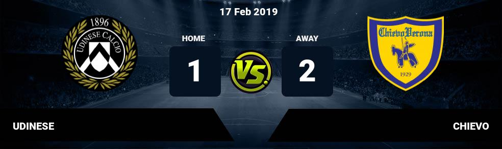 Prediksi UDINESE vs CHIEVO 17 Feb 2019