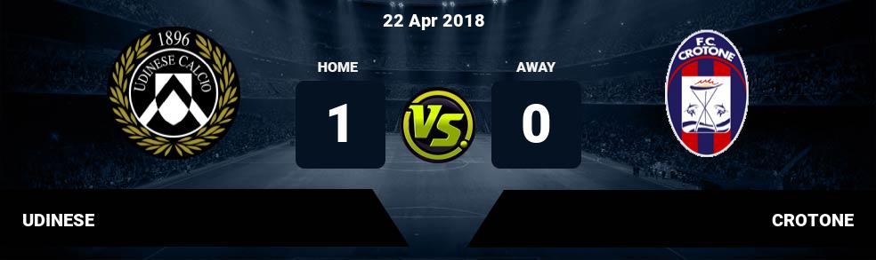 Prediksi UDINESE vs CROTONE 18 Dec 2016