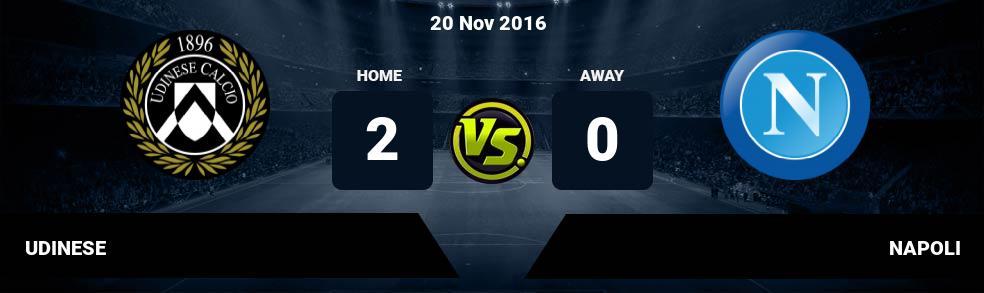 Prediksi UDINESE vs NAPOLI 21 Oct 2018