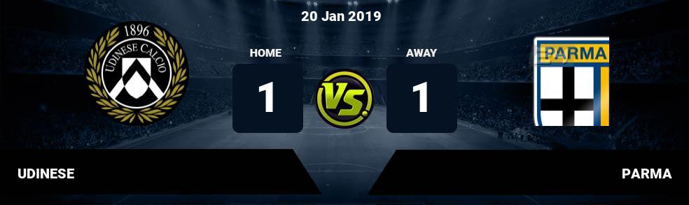 Prediksi UDINESE vs PARMA 20 Jan 2019