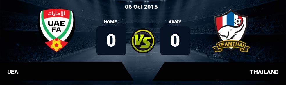 Prediksi UEA vs THAILAND 06 Oct 2016