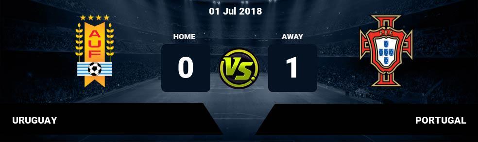 Prediksi URUGUAY vs PORTUGAL 01 Jul 2018