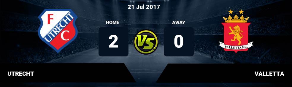 Prediksi UTRECHT vs VALLETTA 21 Jul 2017