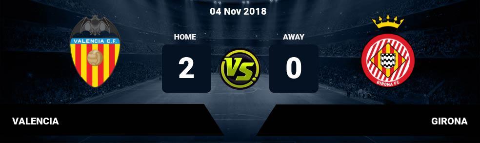 Prediksi VALENCIA vs GIRONA 04 Nov 2018