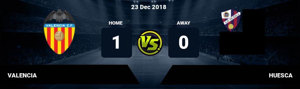 Prediksi VALENCIA vs HUESCA 23 Dec 2018