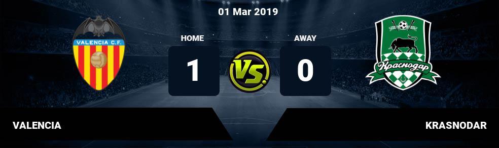 Prediksi VALENCIA vs KRASNODAR 01 Mar 2019