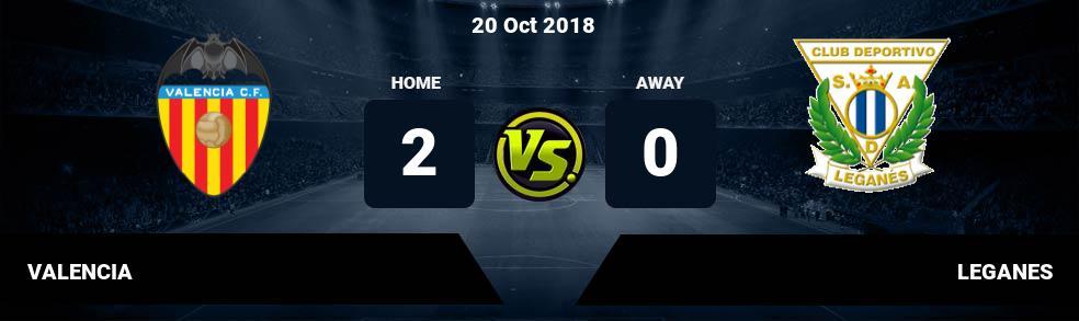 Prediksi VALENCIA vs LEGANES 01 Mar 2017
