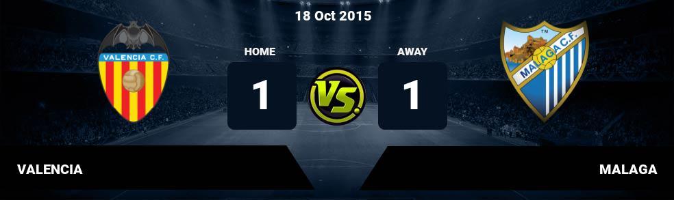 Prediksi VALENCIA vs MALAGA 20 Sep 2017