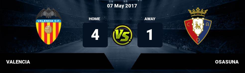 Prediksi VALENCIA vs OSASUNA 07 May 2017