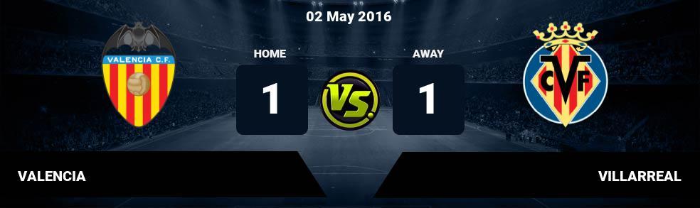 Prediksi VALENCIA vs VILLARREAL 21 May 2017