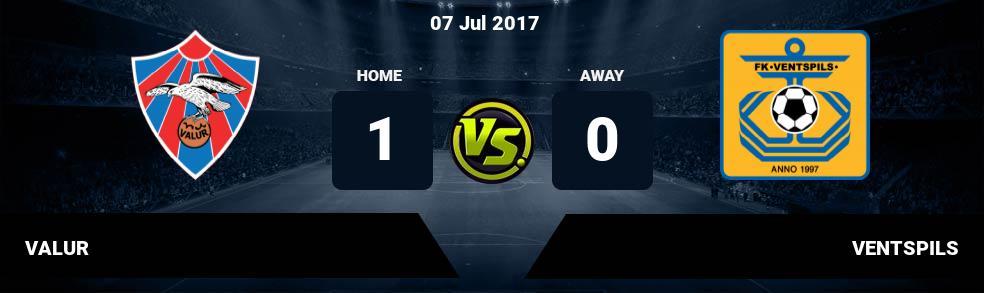 Prediksi VALUR vs VENTSPILS 07 Jul 2017