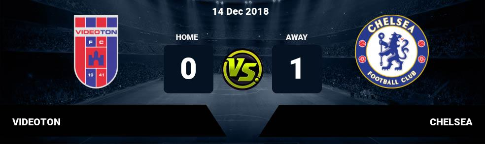 Prediksi VIDEOTON vs CHELSEA 14 Dec 2018
