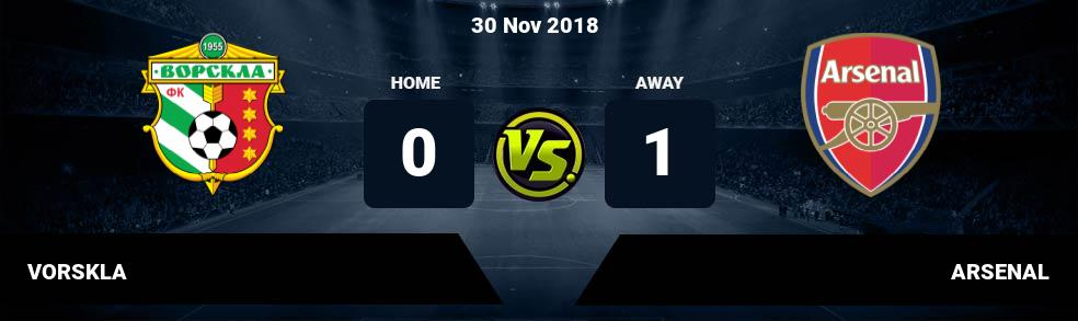 Prediksi VORSKLA vs ARSENAL 30 Nov 2018