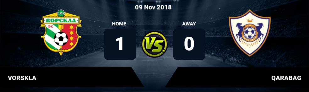 Prediksi VORSKLA vs QARABAG 09 Nov 2018