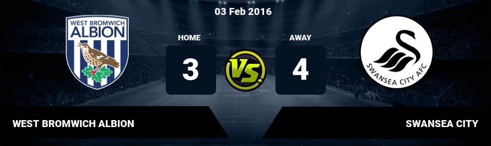 Prediksi WEST BROMWICH ALBION vs SWANSEA CITY 15 Dec 2016