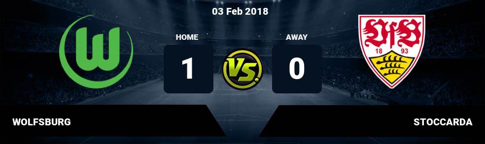 Prediksi WOLFSBURG vs STOCCARDA 03 Feb 2018