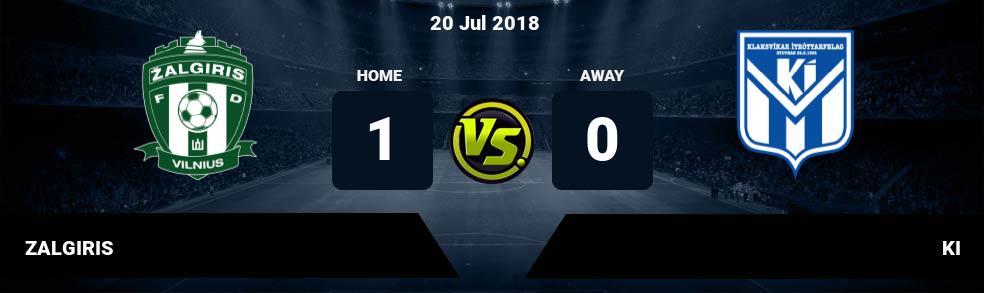 Prediksi ZALGIRIS vs KI 20 Jul 2018