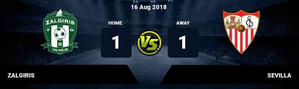 Prediksi ZALGIRIS vs SEVILLA 16 Aug 2018