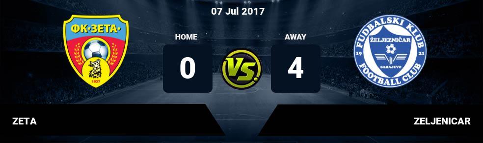 Prediksi ZETA vs ZELJENICAR 07 Jul 2017