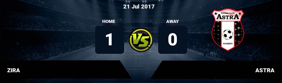 Prediksi ZIRA vs ASTRA 21 Jul 2017