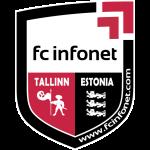 Prediksi Bola FCI Talinn
