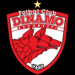 Prediksi Bola Dinamo Bucuresti
