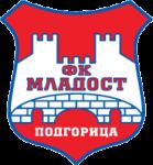 Prediksi Bola OFK Titograd